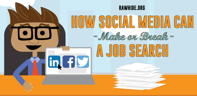 Job Searching and Social Media Infographic featured image